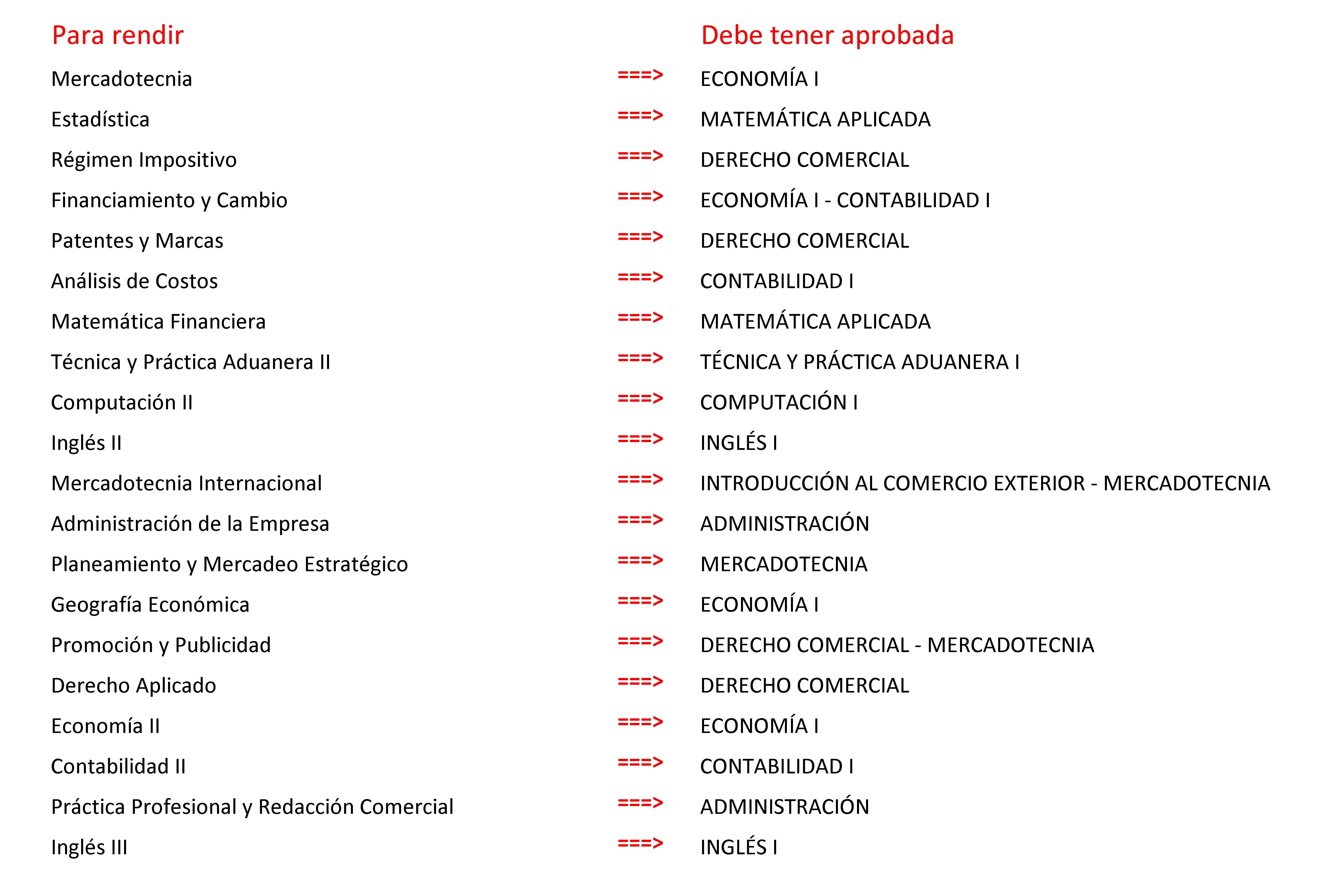 Vistoso Reanudar Ejemplos De Objetivos De Carrera Servicio Al ...